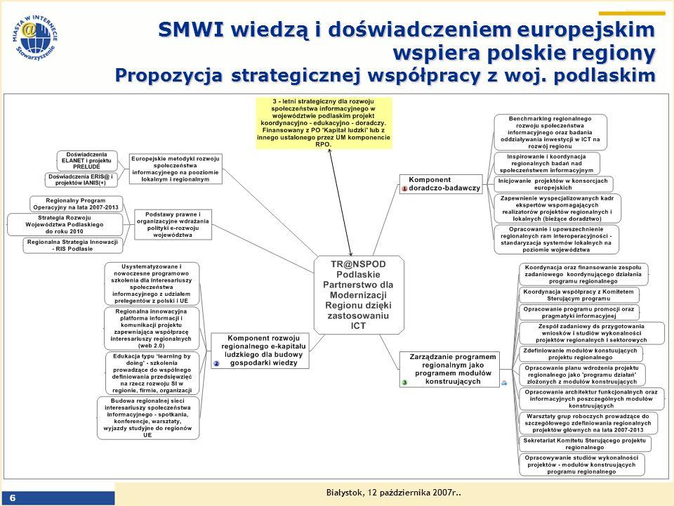 Białystok, 12 października 2007r.. 6 SMWI wiedzą i doświadczeniem europejskim wspiera polskie regiony Propozycja strategicznej współpracy z woj. podla