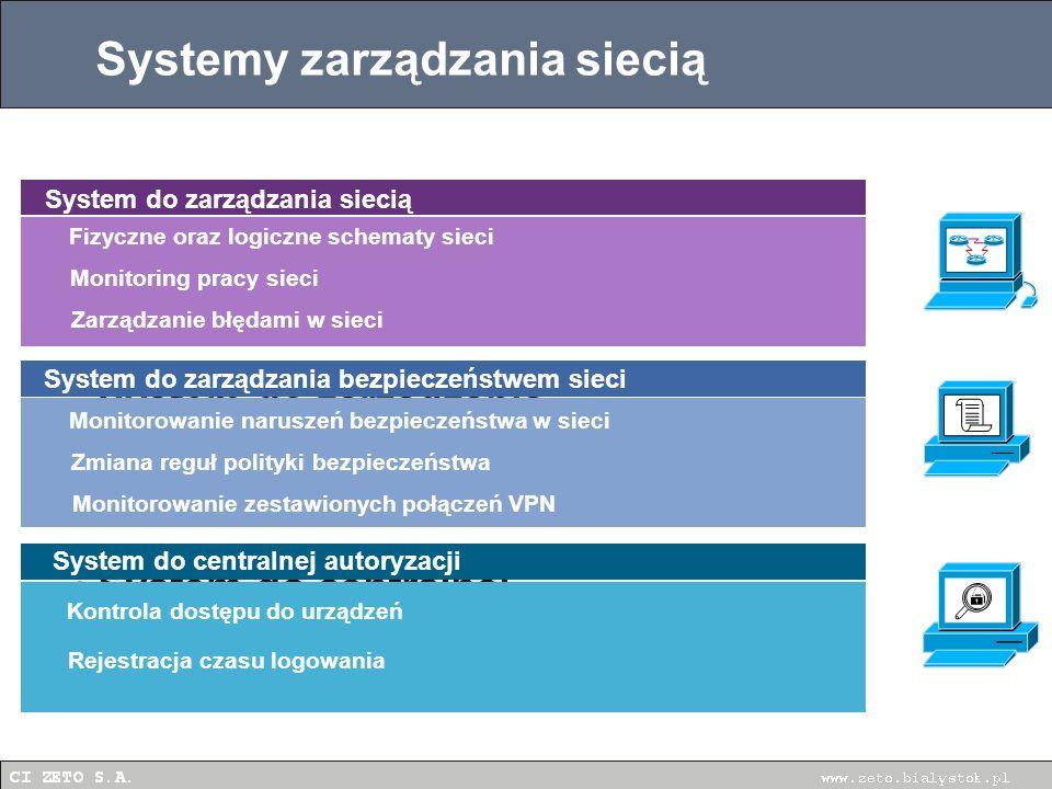 Systemy zarządzania siecią System do zarządzania siecią System do zarządzania bezpieczeństwem sieci System do centralnej autoryzacji System do zarządzania siecią System do zarządzania bezpieczeństwem sieci System do centralnej autoryzacji Fizyczne oraz logiczne schematy sieci Monitoring pracy sieci Zarządzanie błędami w sieci Monitorowanie naruszeń bezpieczeństwa w sieci Zmiana reguł polityki bezpieczeństwa Monitorowanie zestawionych połączeń VPN Kontrola dostępu do urządzeń Rejestracja czasu logowania