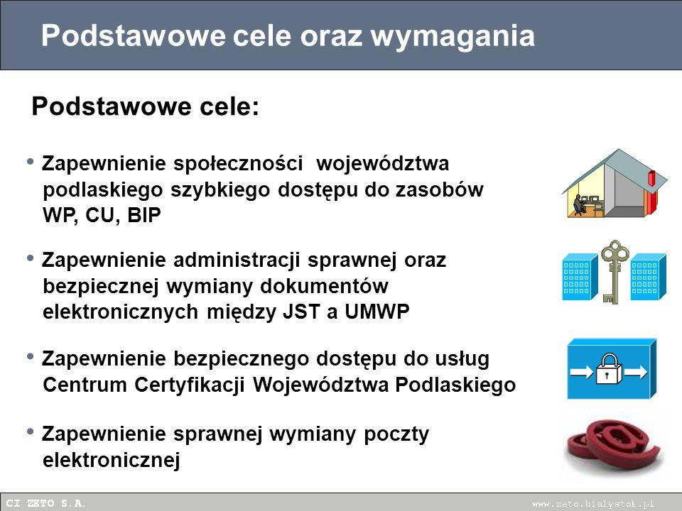 Centrum Informatyki ZETO S.A.Ul Skorupska 9 15-048 Białystok tel.