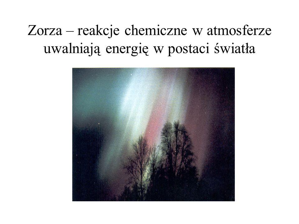 Zorza – reakcje chemiczne w atmosferze uwalniają energię w postaci światła