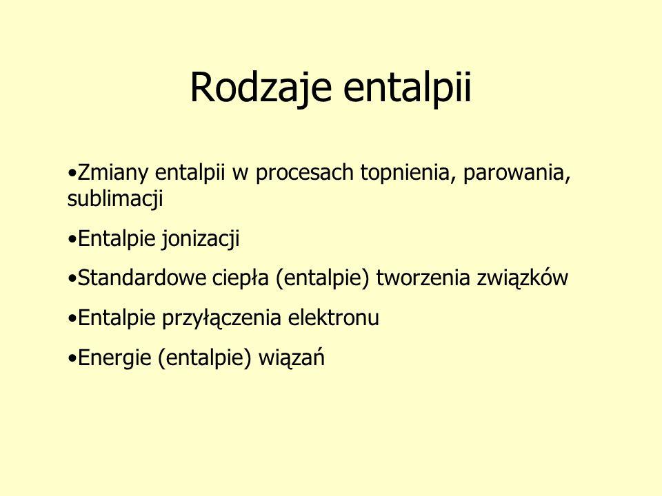Rodzaje entalpii Zmiany entalpii w procesach topnienia, parowania, sublimacji Entalpie jonizacji Standardowe ciepła (entalpie) tworzenia związków Enta