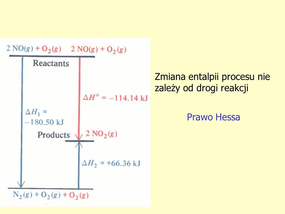 Zmiana entalpii procesu nie zależy od drogi reakcji Prawo Hessa