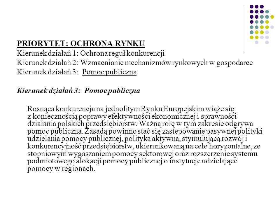 PRIORYTET: OCHRONA RYNKU Kierunek działań 1: Ochrona reguł konkurencji Kierunek działań 2: Wzmacnianie mechanizmów rynkowych w gospodarce Kierunek działań 3: Pomoc publiczna Rosnąca konkurencja na jednolitym Rynku Europejskim wiąże się z koniecznością poprawy efektywności ekonomicznej i sprawności działania polskich przedsiębiorstw.