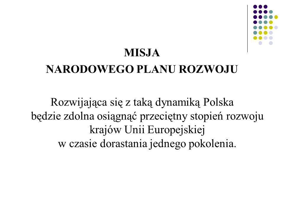 MISJA NARODOWEGO PLANU ROZWOJU Rozwijająca się z taką dynamiką Polska będzie zdolna osiągnąć przeciętny stopień rozwoju krajów Unii Europejskiej w czasie dorastania jednego pokolenia.