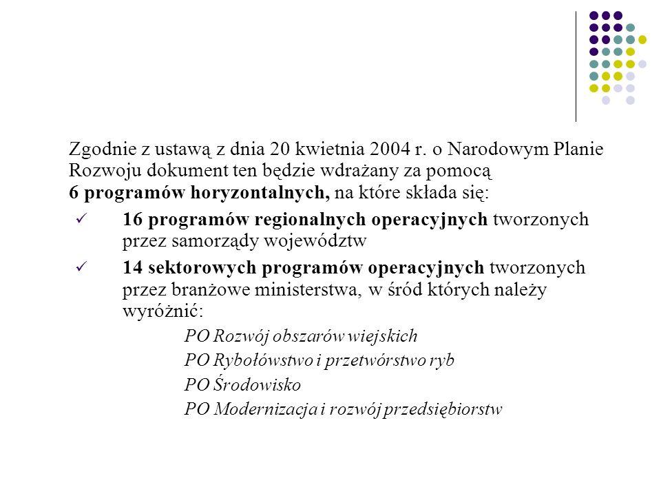 Zgodnie z ustawą z dnia 20 kwietnia 2004 r.