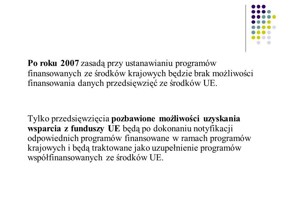 Po roku 2007 zasadą przy ustanawianiu programów finansowanych ze środków krajowych będzie brak możliwości finansowania danych przedsięwzięć ze środków UE.