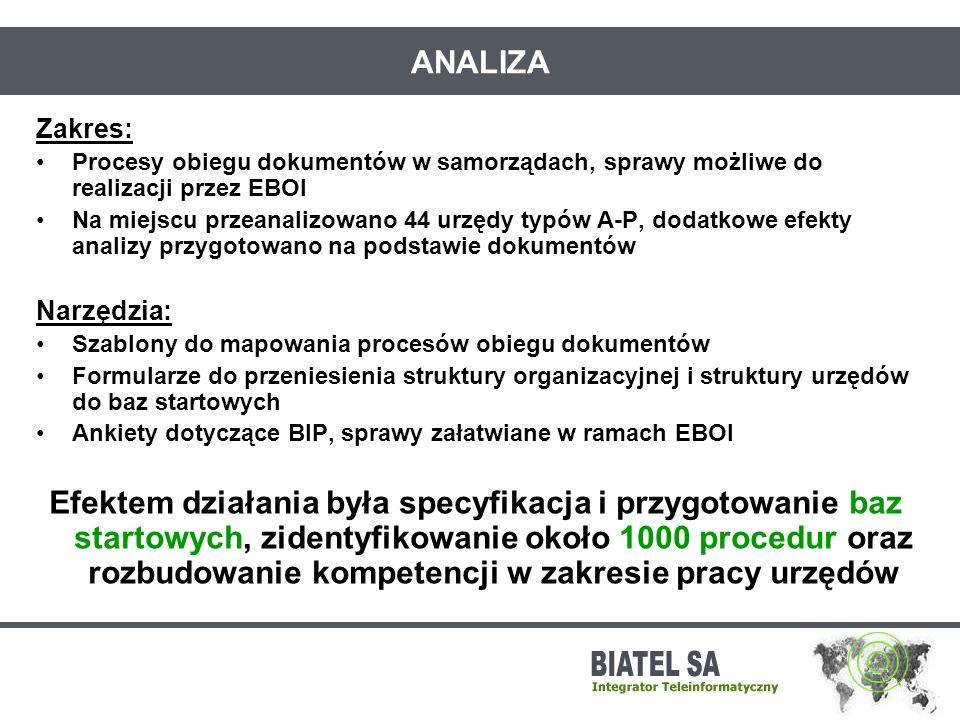 DZIĘKUJĘ ZA UWAGĘ Zapraszamy do dyskusji BIATEL SA DEPARTAMENT INFORMATYKI WARSZAWA Metropolitan, Plac Piłsudskiego 1 00-078 Warszawa tel.