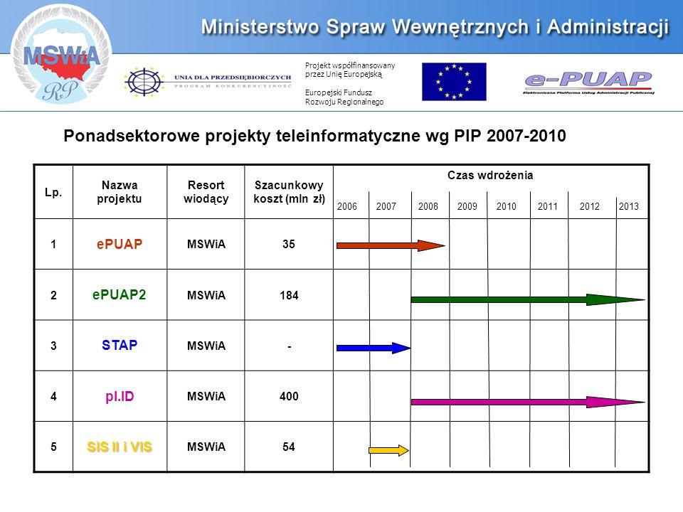 Projekt współfinansowany przez Unię Europejską Europejski Fundusz Rozwoju Regionalnego Ponadsektorowe projekty teleinformatyczne wg PIP 2007-2010 Lp.