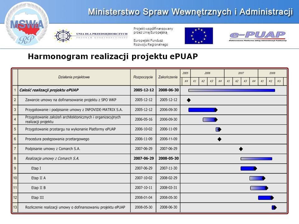 Projekt współfinansowany przez Unię Europejską Europejski Fundusz Rozwoju Regionalnego Harmonogram realizacji projektu ePUAP