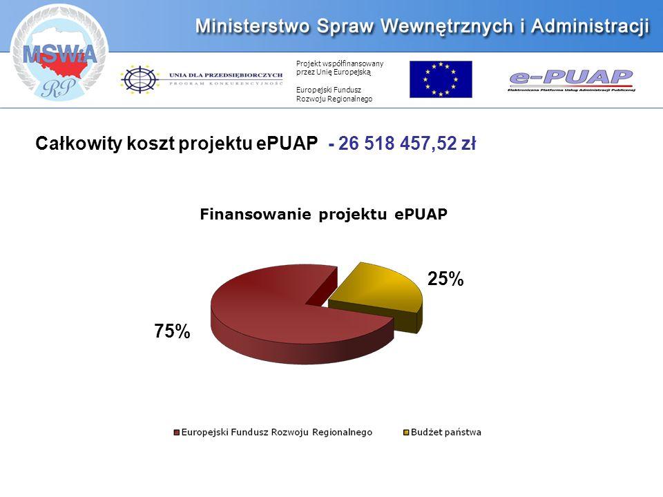 Projekt współfinansowany przez Unię Europejską Europejski Fundusz Rozwoju Regionalnego 25% 75% Finansowanie projektu ePUAP Całkowity koszt projektu ePUAP - 26 518 457,52 zł
