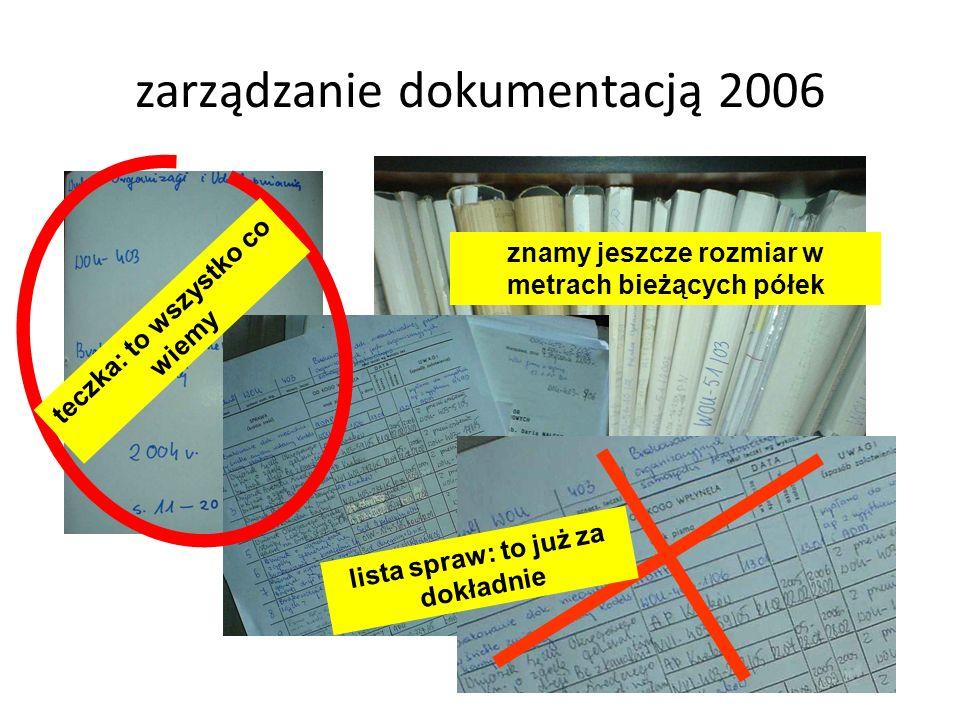 zarządzanie dokumentacją 2006 teczka: to wszystko co wiemy lista spraw: to już za dokładnie znamy jeszcze rozmiar w metrach bieżących półek