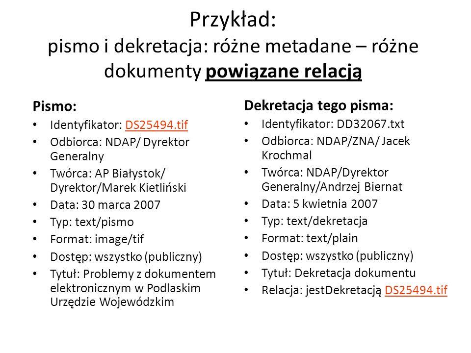 Przykład: pismo i dekretacja: różne metadane – różne dokumenty powiązane relacją Pismo: Identyfikator: DS25494.tif Odbiorca: NDAP/ Dyrektor Generalny