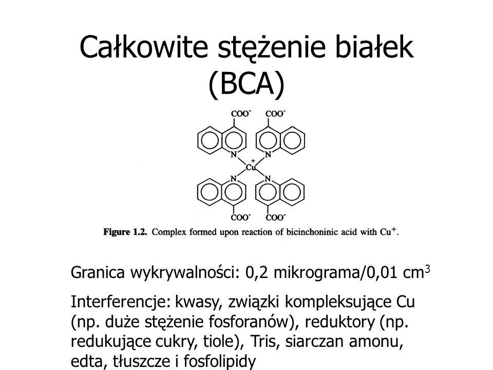 Całkowite stężenie białek (BCA) Granica wykrywalności: 0,2 mikrograma/0,01 cm 3 Interferencje: kwasy, związki kompleksujące Cu (np. duże stężenie fosf