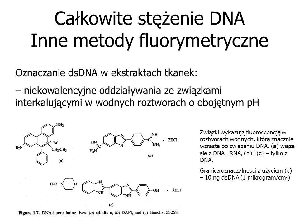 Całkowite stężenie DNA Inne metody fluorymetryczne Oznaczanie dsDNA w ekstraktach tkanek: – niekowalencyjne oddziaływania ze związkami interkalującymi