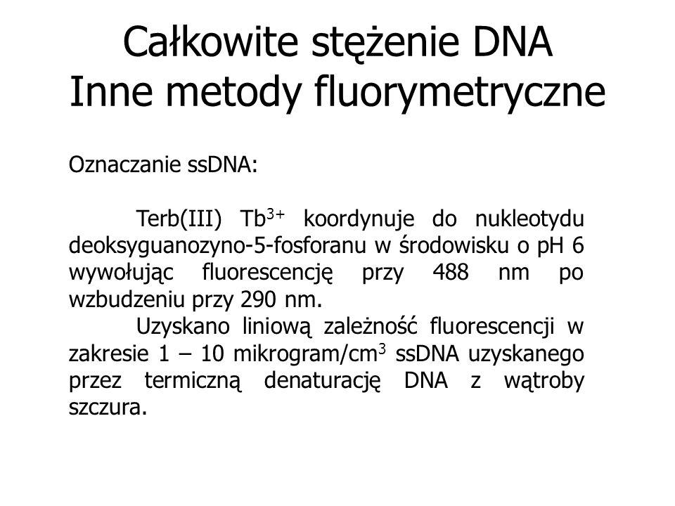 Całkowite stężenie DNA Inne metody fluorymetryczne Oznaczanie ssDNA: Terb(III) Tb 3+ koordynuje do nukleotydu deoksyguanozyno-5-fosforanu w środowisku