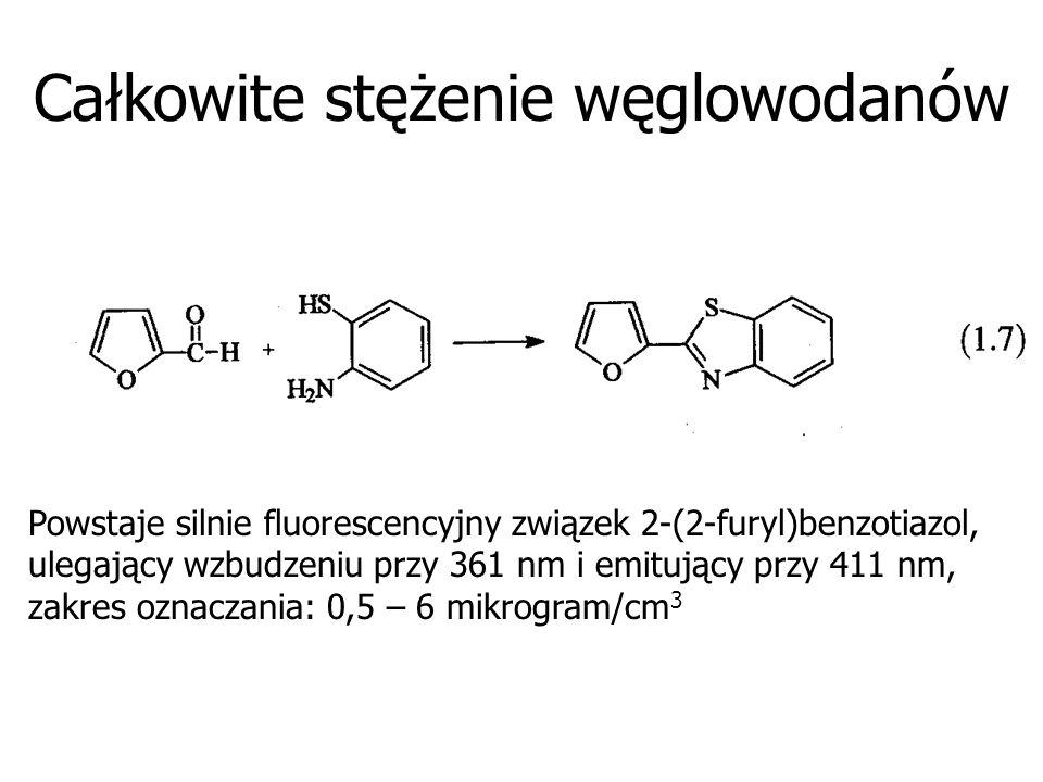 Całkowite stężenie węglowodanów Powstaje silnie fluorescencyjny związek 2-(2-furyl)benzotiazol, ulegający wzbudzeniu przy 361 nm i emitujący przy 411