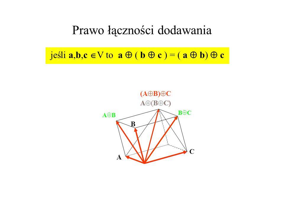 Prawo łączności dodawania jeśli a,b,c V to a ( b c ) = ( a b) c A B C B C A B A (B C) (A B) C