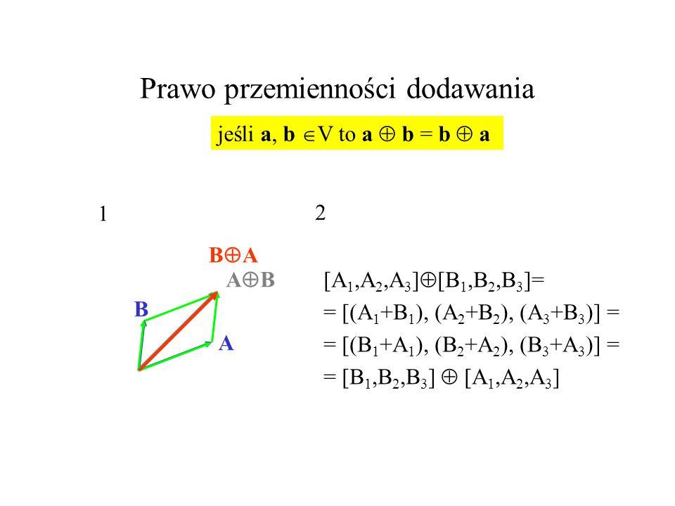 Prawo przemienności dodawania [A 1,A 2,A 3 ] [B 1,B 2,B 3 ]= = [(A 1 +B 1 ), (A 2 +B 2 ), (A 3 +B 3 )] = = [(B 1 +A 1 ), (B 2 +A 2 ), (B 3 +A 3 )] = =