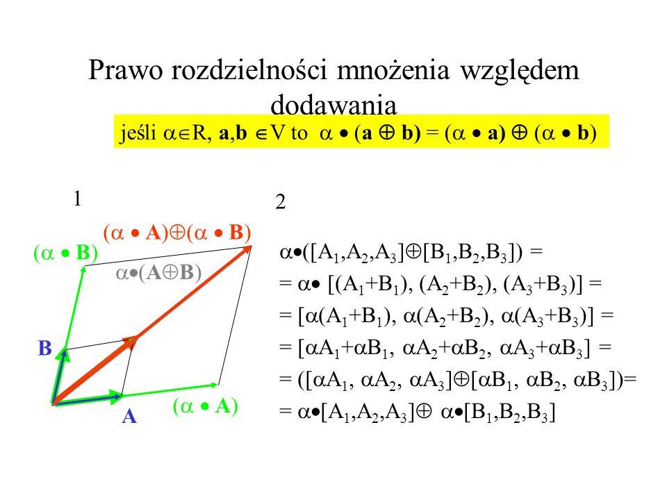 (A B) Prawo rozdzielności mnożenia względem dodawania ([A 1,A 2,A 3 ] [B 1,B 2,B 3 ]) = = [(A 1 +B 1 ), (A 2 +B 2 ), (A 3 +B 3 )] = = [ A 1 + B 1, A 2