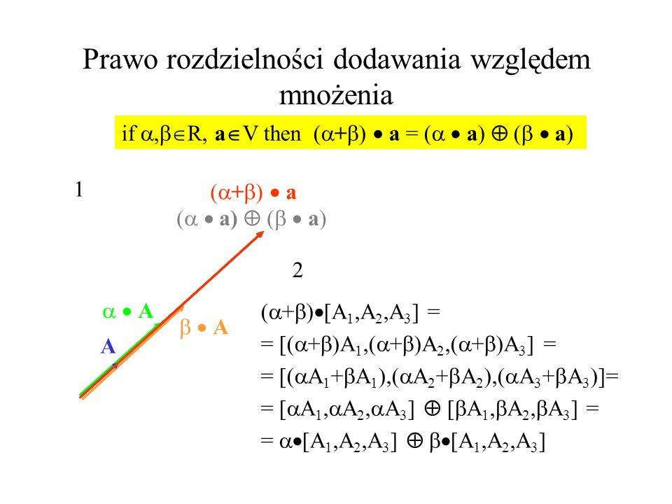 ( a) Prawo rozdzielności dodawania względem mnożenia ( + ) [A 1,A 2,A 3 ] = = [( + )A 1,( + )A 2,( + )A 3 ] = = [( A 1 + A 1 ),( A 2 + A 2 ),( A 3 + A