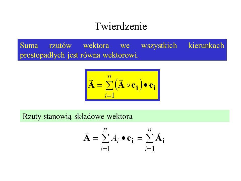 Twierdzenie Suma rzutów wektora we wszystkich kierunkach prostopadłych jest równa wektorowi. Rzuty stanowią składowe wektora