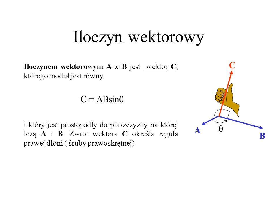 Iloczyn wektorowy Iloczynem wektorowym A x B jest wektor C, którego moduł jest równy C = ABsin i który jest prostopadły do płaszczyzny na której leżą