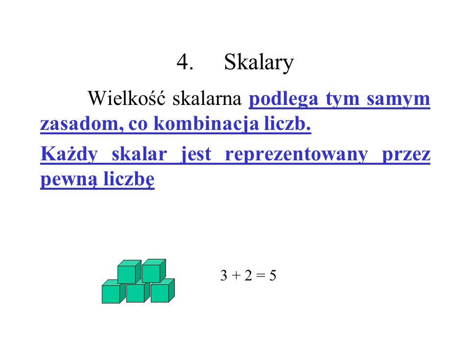 4.Skalary Wielkość skalarna podlega tym samym zasadom, co kombinacja liczb. Każdy skalar jest reprezentowany przez pewną liczbę 3 + 2 = 5