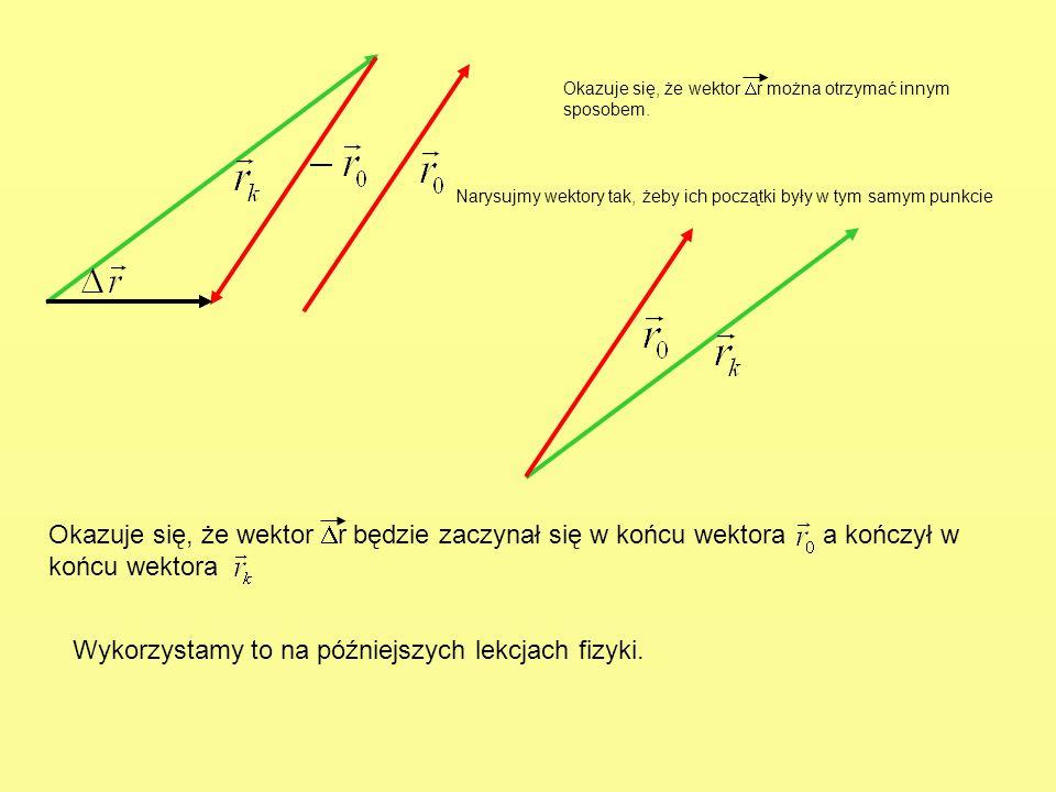 Okazuje się, że wektor r można otrzymać innym sposobem. Narysujmy wektory tak, żeby ich początki były w tym samym punkcie Okazuje się, że wektor r będ