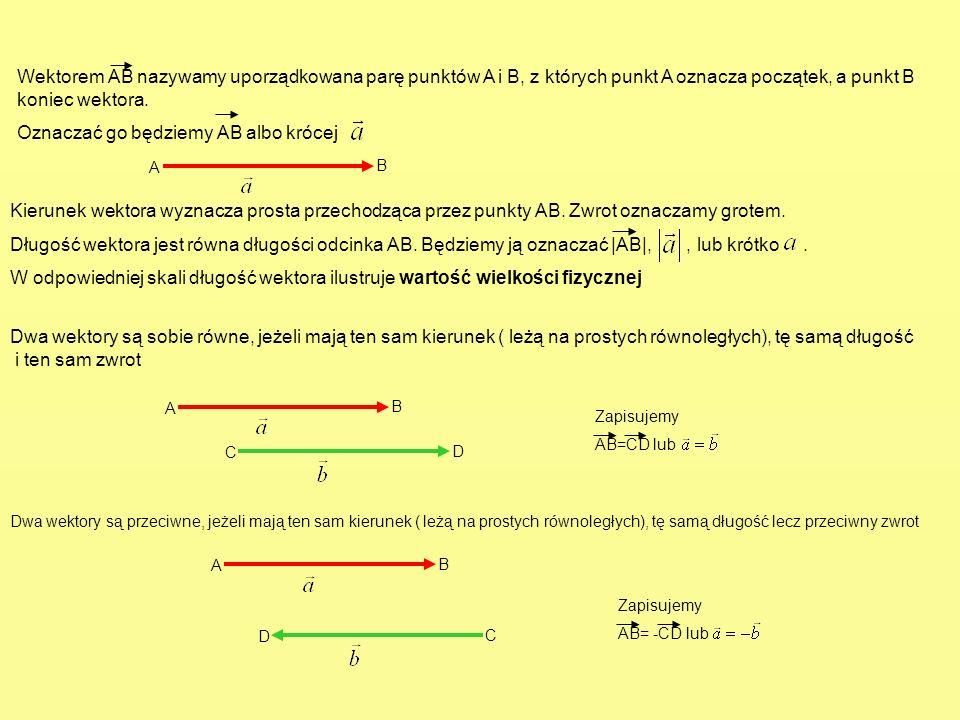 Wektorem AB nazywamy uporządkowana parę punktów A i B, z których punkt A oznacza początek, a punkt B koniec wektora. Oznaczać go będziemy AB albo króc