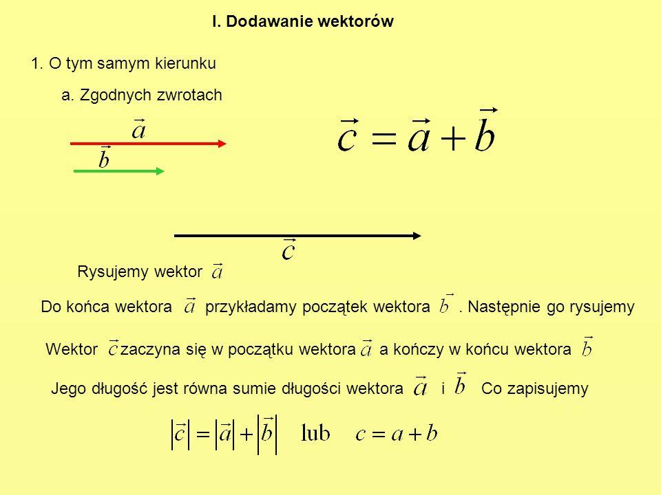 1.O tym samym kierunku b. przeciwnych zwrotach I.