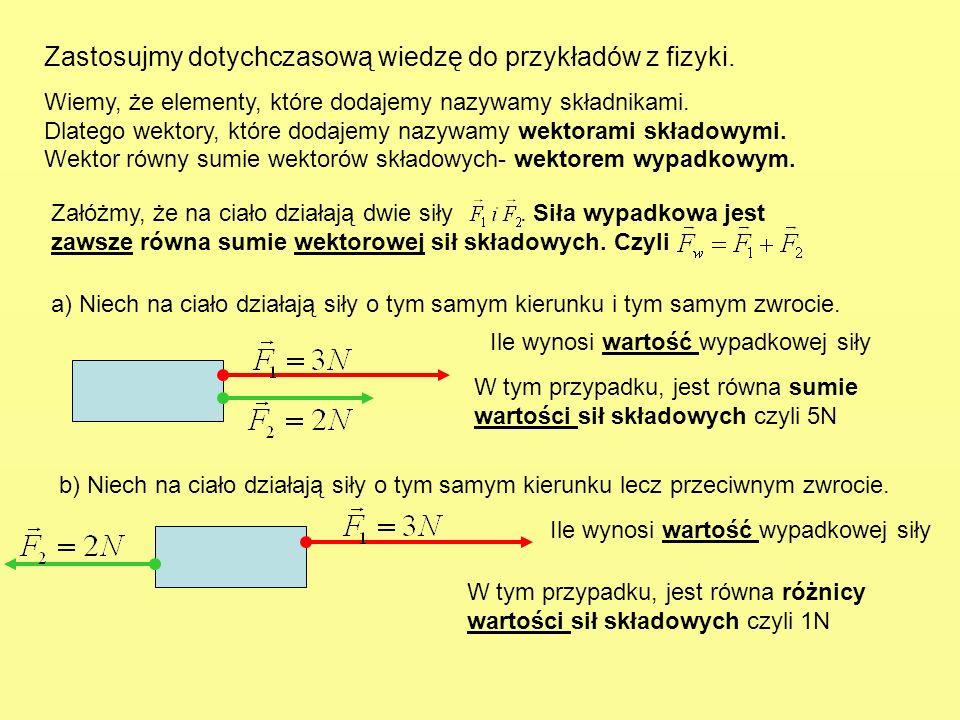 Zastosujmy dotychczasową wiedzę do przykładów z fizyki. Wiemy, że elementy, które dodajemy nazywamy składnikami. Dlatego wektory, które dodajemy nazyw