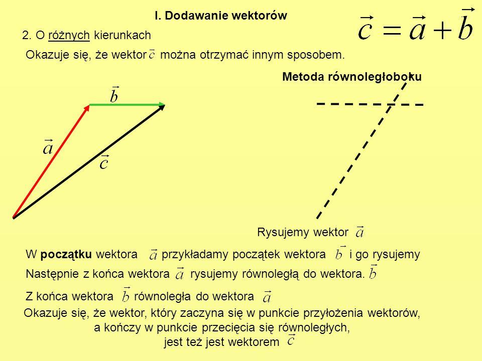 Okazuje się, że wektor można otrzymać innym sposobem. Metoda równoległoboku I. Dodawanie wektorów 2. O różnych kierunkach Rysujemy wektor W początku w