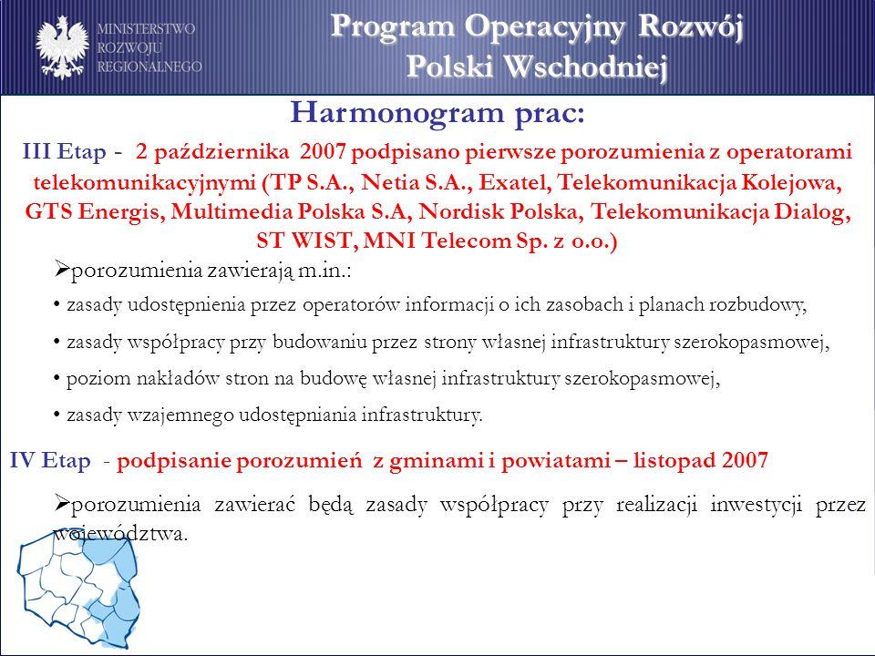 Harmonogram prac: III Etap - 2 października 2007 podpisano pierwsze porozumienia z operatorami telekomunikacyjnymi (TP S.A., Netia S.A., Exatel, Telek