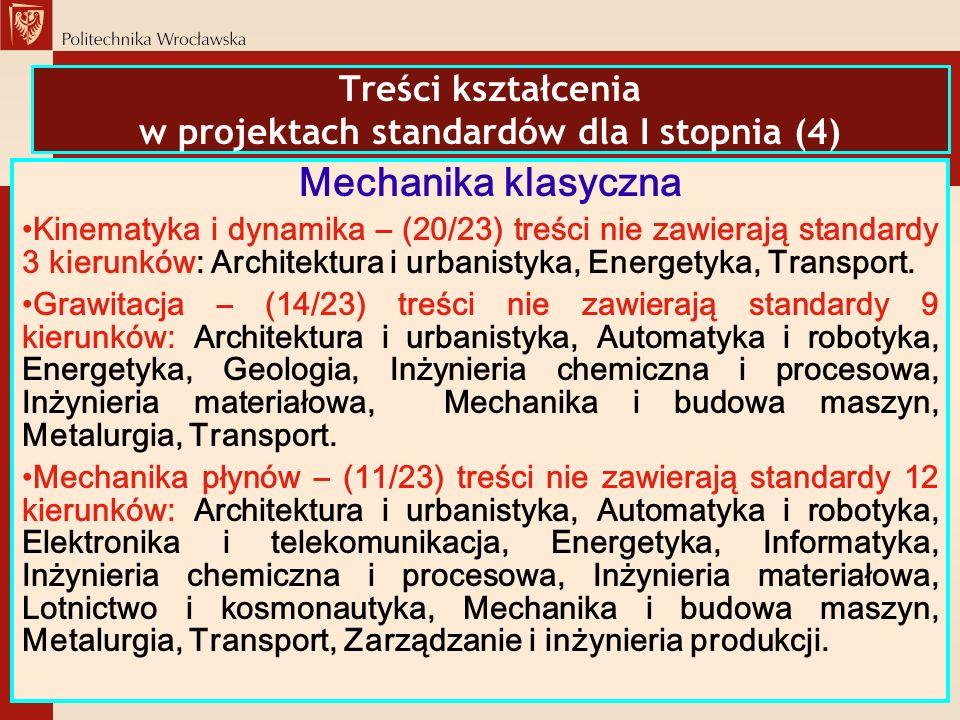 Treści kształcenia w projektach standardów dla I stopnia (4) Mechanika klasyczna Kinematyka i dynamika – (20/23) treści nie zawierają standardy 3 kier