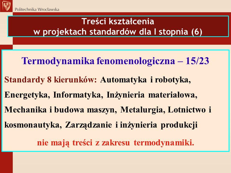 Treści kształcenia w projektach standardów dla I stopnia (6) Termodynamika fenomenologiczna – 15/23 Standardy 8 kierunków: Automatyka i robotyka, Ener