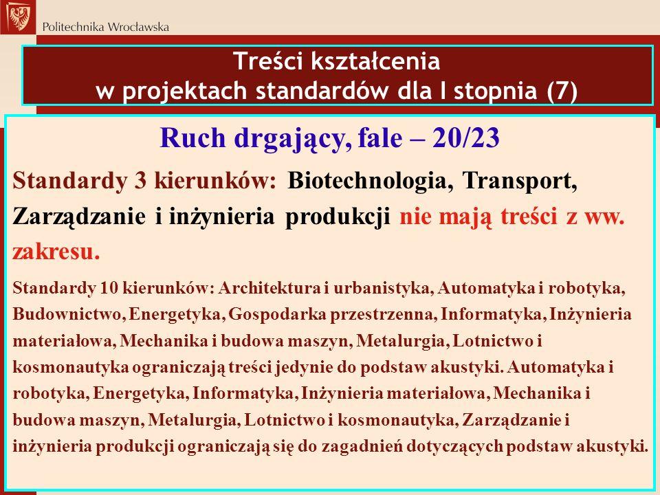 Treści kształcenia w projektach standardów dla I stopnia (7) Ruch drgający, fale – 20/23 Standardy 3 kierunków: Biotechnologia, Transport, Zarządzanie