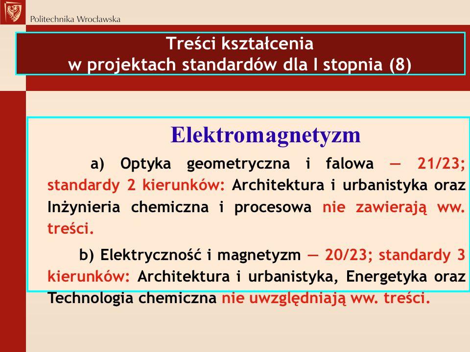 Treści kształcenia w projektach standardów dla I stopnia (8) Elektromagnetyzm a) Optyka geometryczna i falowa 21/23; standardy 2 kierunków: Architektu