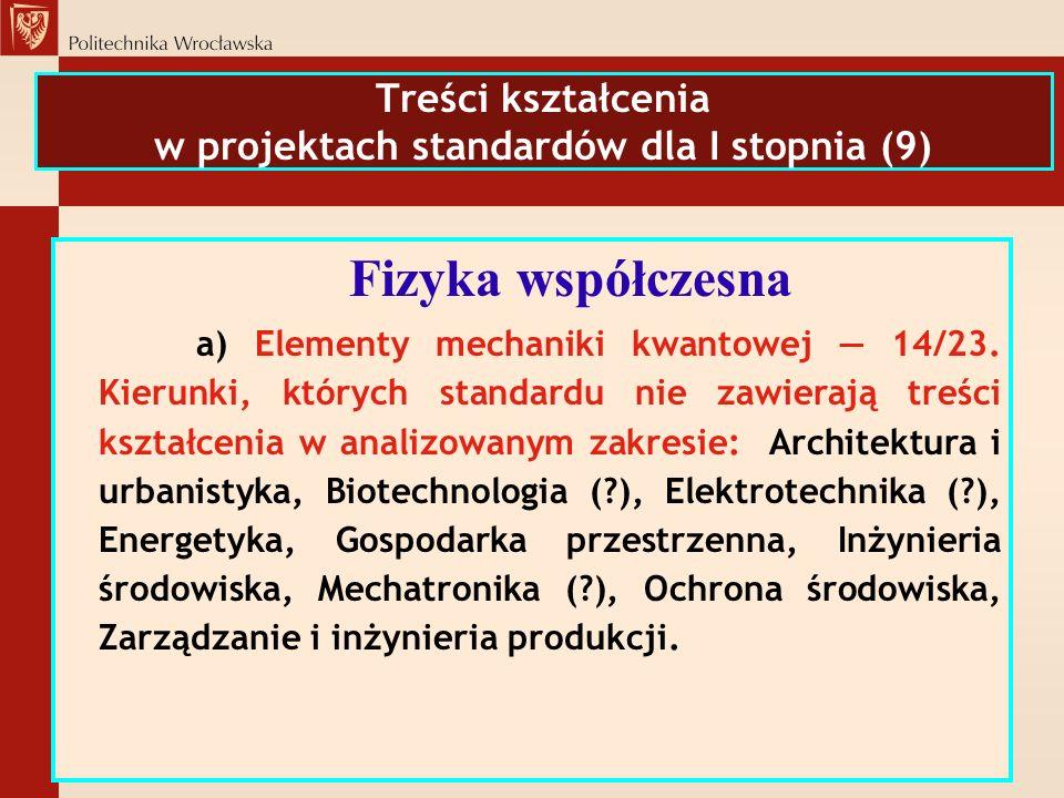 Treści kształcenia w projektach standardów dla I stopnia (9) Fizyka współczesna a) Elementy mechaniki kwantowej 14/23. Kierunki, których standardu nie