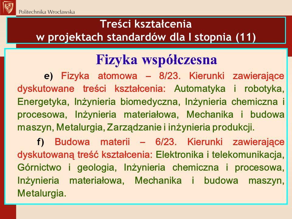 Treści kształcenia w projektach standardów dla I stopnia (11) Fizyka współczesna e) Fizyka atomowa – 8/23. Kierunki zawierające dyskutowane treści ksz