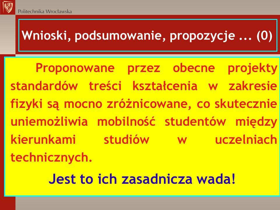 Wnioski, podsumowanie, propozycje... (0) Proponowane przez obecne projekty standardów treści kształcenia w zakresie fizyki są mocno zróżnicowane, co s