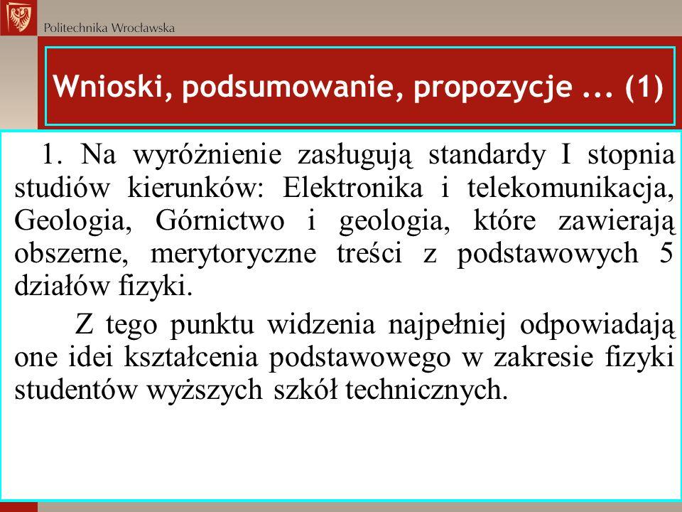 Wnioski, podsumowanie, propozycje... (1) 1. Na wyróżnienie zasługują standardy I stopnia studiów kierunków: Elektronika i telekomunikacja, Geologia, G