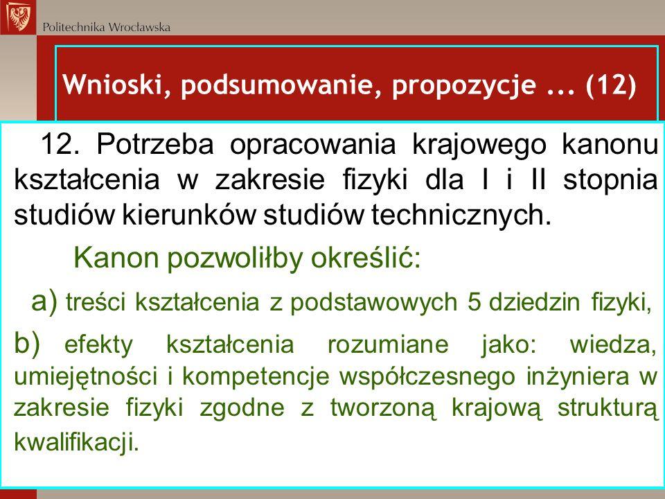 Wnioski, podsumowanie, propozycje... (12) 12. Potrzeba opracowania krajowego kanonu kształcenia w zakresie fizyki dla I i II stopnia studiów kierunków