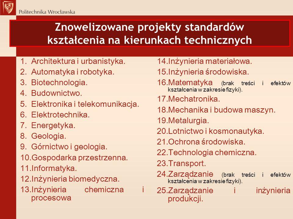 Znowelizowane projekty standardów kształcenia na kierunkach technicznych 1.Architektura i urbanistyka. 2.Automatyka i robotyka. 3.Biotechnologia. 4.Bu