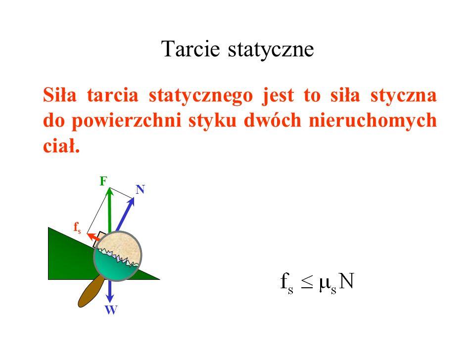 Tarcie statyczne Siła tarcia statycznego jest to siła styczna do powierzchni styku dwóch nieruchomych ciał. W N fsfs F