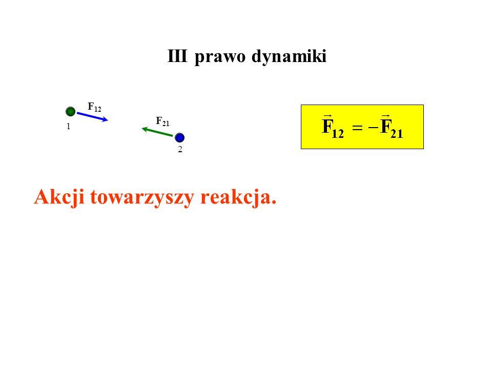 Rozwiązanie Z III zasady dynamiki Newtona: f 12 = - f 21 m1m1 f f 1,2 m2m2 f f 2,1 l Ale f 12 to siła tarcia.