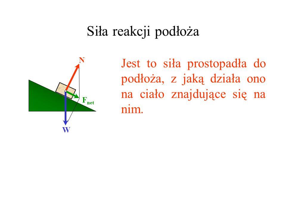 Przykład: dwie linki i dwie masy na gładkiej podłodze: m2m2 m1m1 T2T2 T1T1 Dane:T 1, m 1 i m 2 ; ile wynosi a i T 2 .