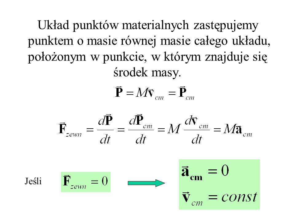 Układ punktów materialnych zastępujemy punktem o masie równej masie całego układu, położonym w punkcie, w którym znajduje się środek masy. Jeśli