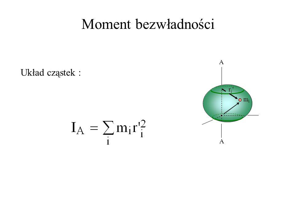 Moment bezwładności A A Układ cząstek : r i mimi