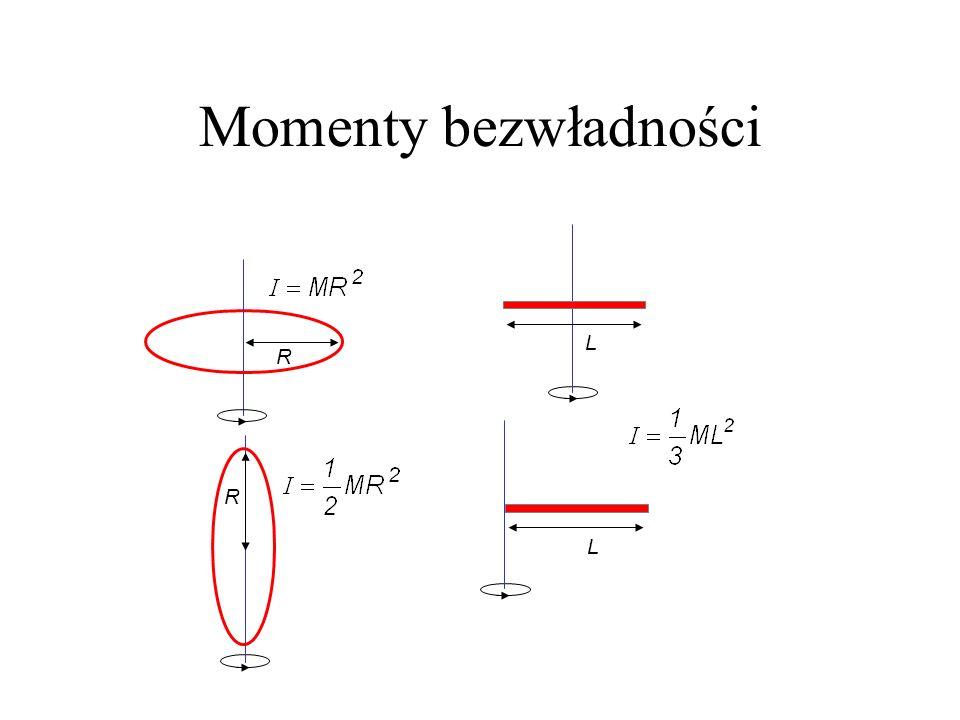 Momenty bezwładności R R L L
