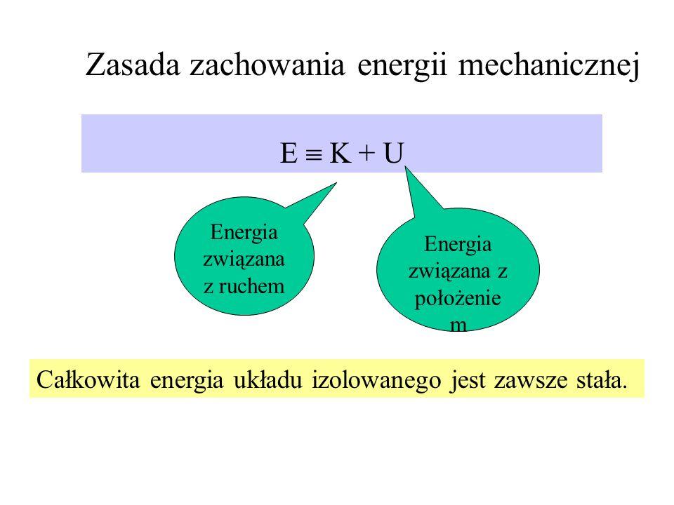 E K + U Energia związana z ruchem Energia związana z położenie m Zasada zachowania energii mechanicznej Całkowita energia układu izolowanego jest zaws